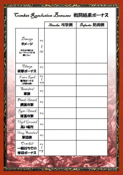 KitaQ Gamers - Combat Resolution 戦闘結果ボーナス PDF KitaQ Gamers